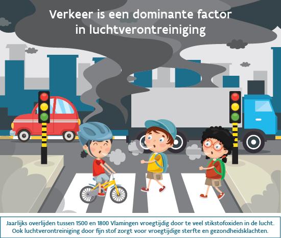 Voorvertoning infografiek verkeersuitstoot 2021