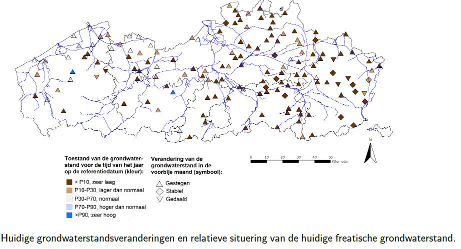 grondwaterstandsveranderingen
