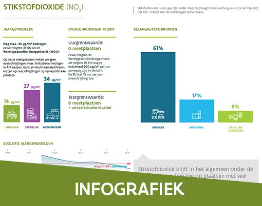 Banner infografiek