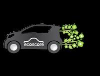 Wat is jouw ecoscore?