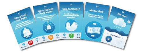 Bordspel Hoogwaterzonderkater: speelkaarten