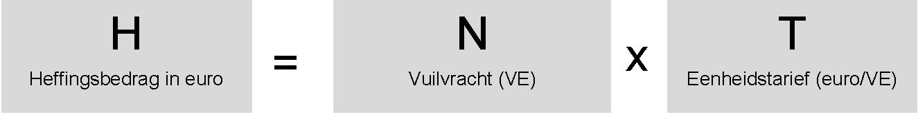 H = N x T