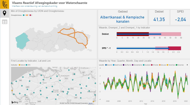 Voorlopig dashboard Vlaams reactief afwegingskader voor waterschaarste