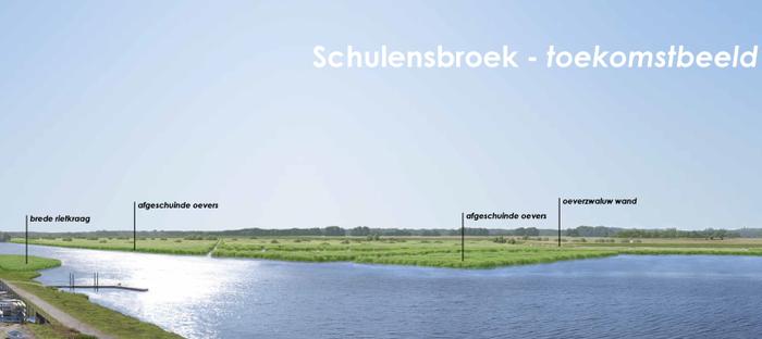 Toekomstbeeld Schulensbroek